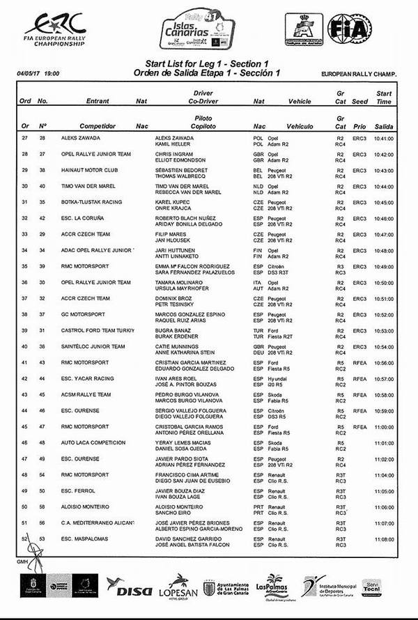 ERC Islas Canarias 2017 Start List 2