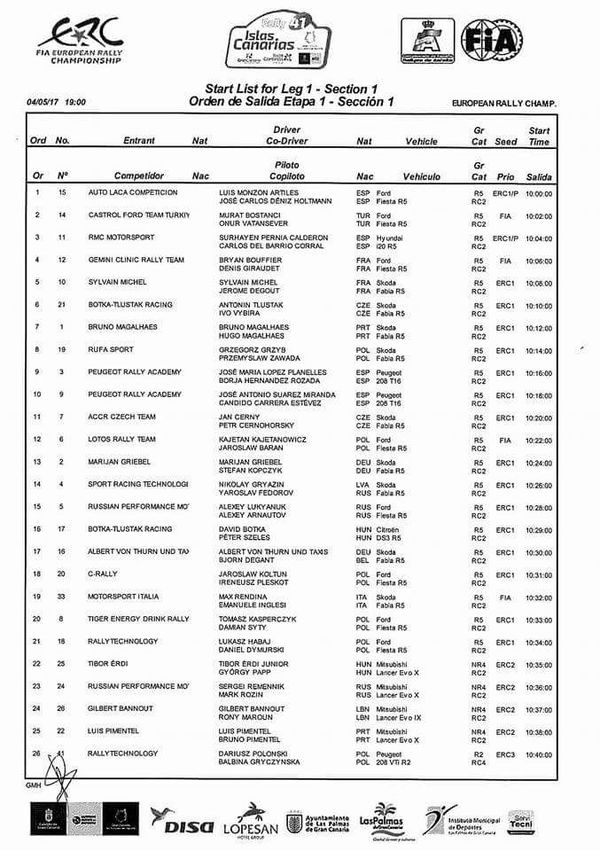 ERC Islas Canarias 2017 Start List 1