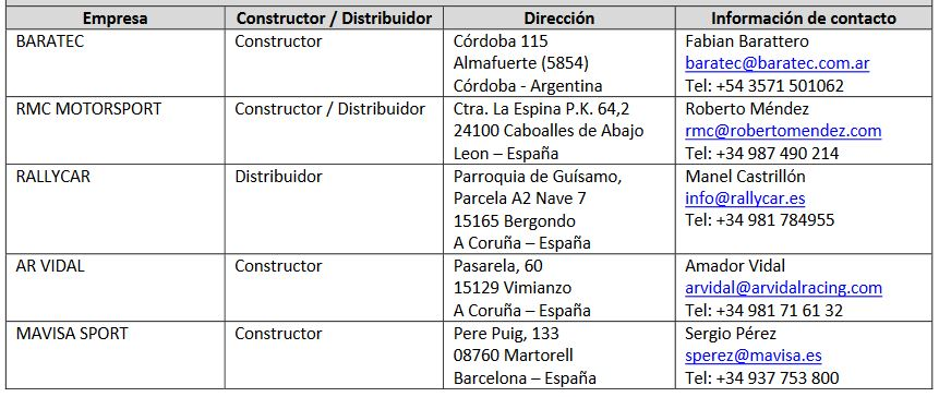 Lista constructores N5